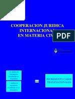 Cooperacion Juridica Internacional en Materia Civil