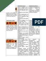 Ficha Tecnica Prati CA 2