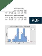 Descriptive Statistics (MIFTA) MODUL 1