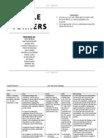 Legal Profession Reviewer.pdf