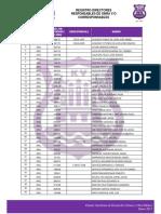 Directores Responsables de Obra en Puebla