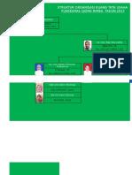 Struktur Organisasi Tata Usaha Pkm UjRB