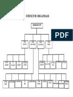 Struktur Organ