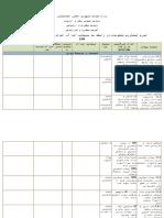 Data Collection Format for NESPIII Progress Report