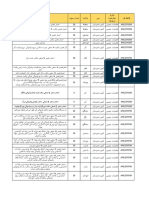 Comprehnsive List for NESP to Be Updated Perioduicaly