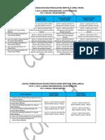 Jadual Pembahagian Wim c01