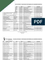 Listado de Verificacion de Escuelas