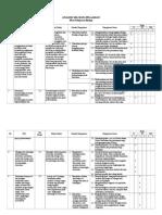 [4] Analisis SKL Biologi SMA