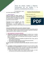 Tema 17.1 Medios en cultivos vegetales