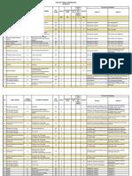 Rincian Formasi CPNS Kemendikbud Tahun 2017.pdf