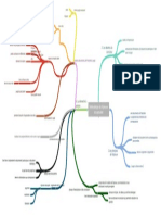méthodologie de l'épreuve de spécialité.pdf