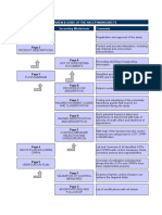 HACCP Template.xls