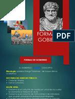 FORMas de Gobierno Diapositivas