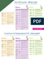 Young Learners 2018 Leaflet Sp En