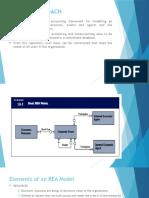 Developing Rea Model