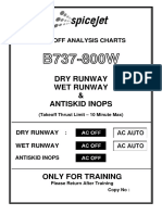 RTOW Charts- B737