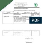 2.3.3.1 Evaluasi Struktur Organisasi Puskesmas (Paket Lengkap)