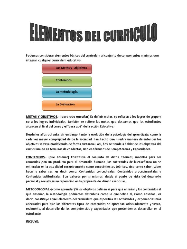 ELEMENTOS DEL CURRICULO.docx