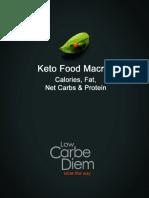 Ketosis Macros Food List Nutrition -LowCarbeDiem