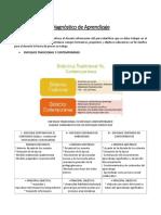 Diagnostico del aprendizaje
