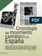 Cronología del movimiento cannábico en España