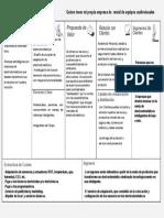 Plantilla Canvas.pdf