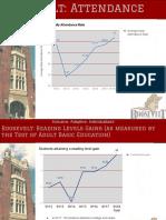 rcec statistics
