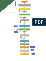 Fluxograma .pdf