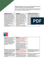 RSA-cp-Almacenamiento Propuesta de Modificacion