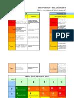 Inventario de Riesgos Críticos Forestal