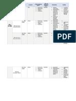 DB2 de IBM.docx