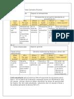 Aplicacion tecnica 5Ws+H y  propuesta acciones de mejora.docx