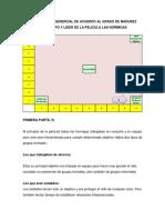 Modelo Del Grid Gerencial de Acuerdo Al Grado de Madurez Laboral Del Equipo y Lider de La Pelicula Las Hormigas
