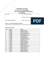 List of Registered Students for 20152016 Session