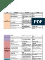 Programa ARQUITECTÓNICO COMPLEJO INDUSTRIAL