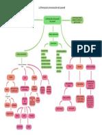 teoria de la comunicación.pdf