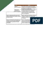 Tabla_Objetivos_Metas.docx