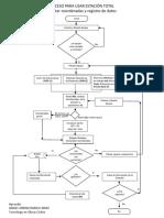 flujograma estación total.pptx