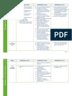 Autoanalisis_Matris de Habilidades Digitales