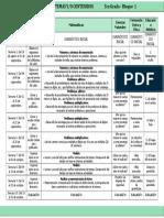 Plan 3er Grado - Bloque 1 Dosificación (2017-2018)
