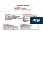 Laboratorio SQL Foundation Aula 04