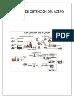 PROCESO DE OBTENCIÓN DEL ACERO.docx