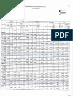 FAR 1 - June 30, 2017 (Manual-revised).pdf
