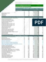 Costos Materiales.pdf
