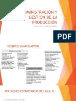 ADMINISTRACION Y GESTIÓN DE LA PRODUCCIÓN 23 DE AGOSTO.pptx