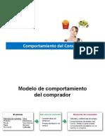 Tema 6. Comportamiento Del Consumidor