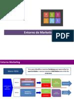 Tema 5. Entorno de Marketing