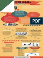 Infografia yeferson