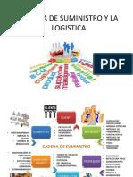 Cadena de Suministro y La Logistica