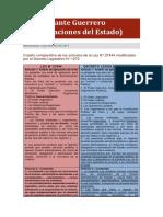 Luis Morante Guerrero CONTRATACIONES DEL ESTADO.docx